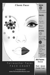Classic Face Chart-Seen on Spring 2014 runway and New York Live Face Chart