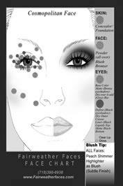 Cosmopolitan Face Chart Face Chart