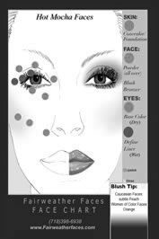 'Do the Twist'-Candy Rock & Hot Mocha Face Charts