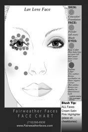 Lav Love Face Chart-Seen on NYFW Spring 2014 runway Face Chart