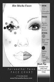 Hot Mocha Face Chart-Seen on Jason Wu Spring 2014 runway Face Chart
