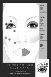 Original®  Face Chart (5 Minute Makeup):seen on Beyonce's campaign Face Chart