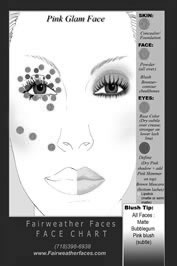 ~Pink Glam Face Chart (Seen on the Spring 2015 Runway) Face Chart