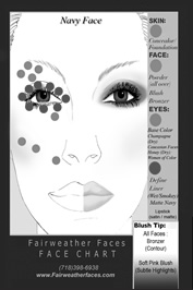 Navy Face Chart-Seen on Marc Jacobs Spring 2014 runway Face Chart