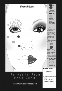 NEW-French Kiss Face Chart: Seen on Spring 2014 Runway Face Chart